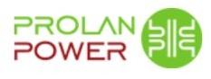 Prolan-Power